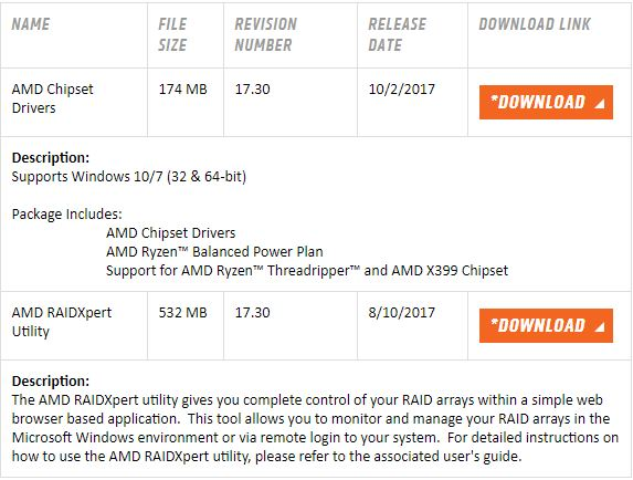 Amd Chipset Drivers Windows Forum
