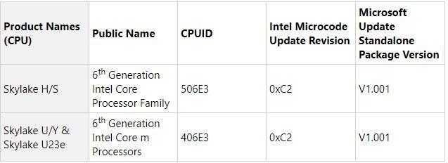Intel Cpu Microcode Update