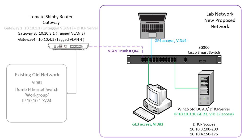 network 1.6ii.PNG