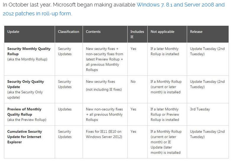 KB3033929 and Logitech Gaming Software | Windows Forum