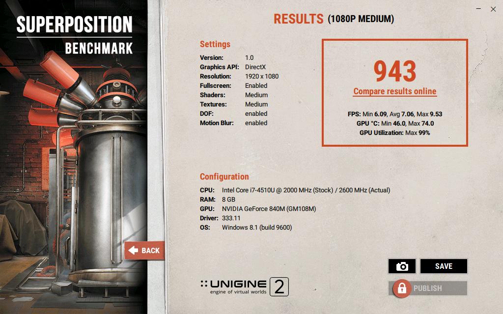 Superposition_Benchmark_v1.0_943_1491964565.png