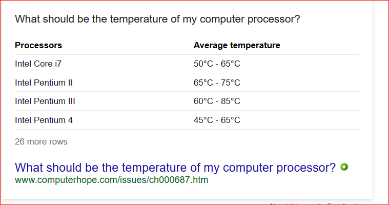 What are normal cpu temps?   Windows Forum